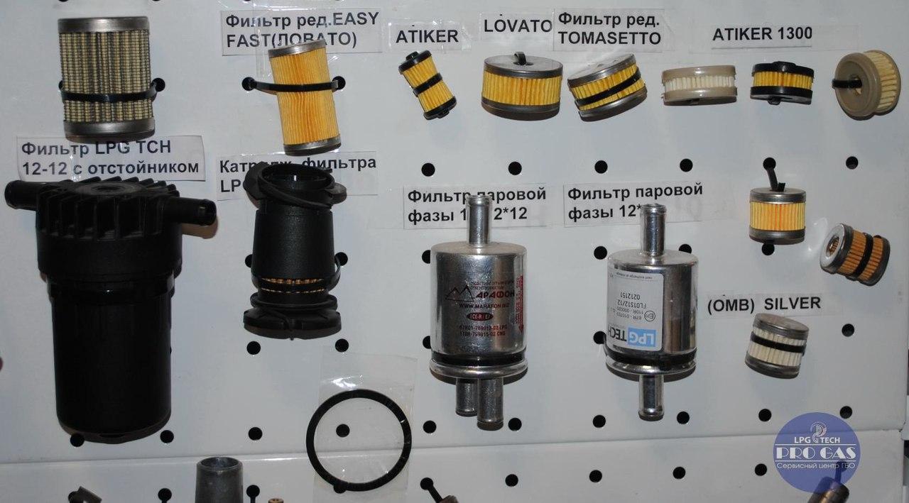 Почему необходимо регулярно менять газовые фильтры? «ГАЗОСНАБ»